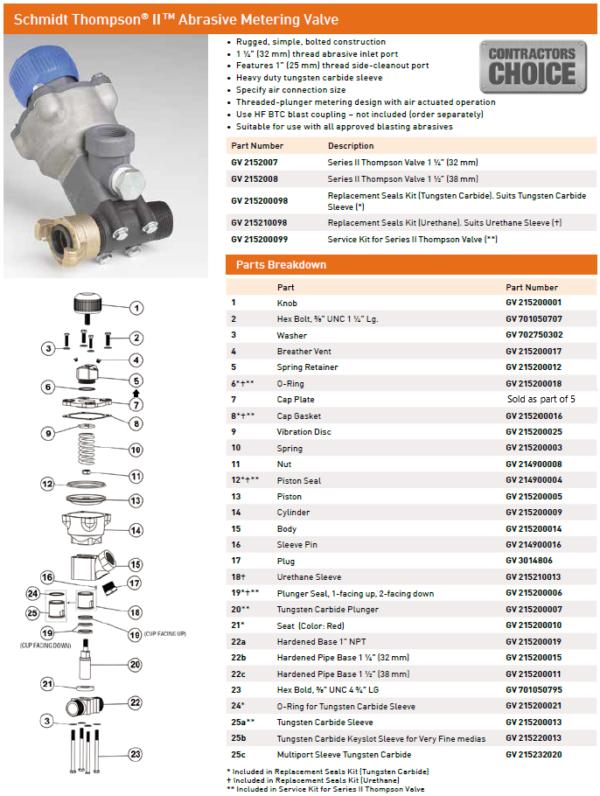 schmidt thompson valve II 2 gv2152