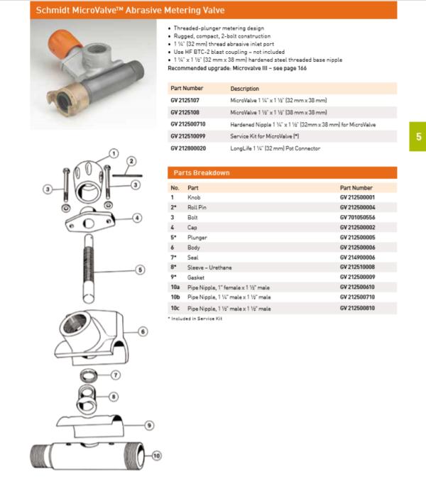 schmidt microvalve abrasive metering valve parts breakdown